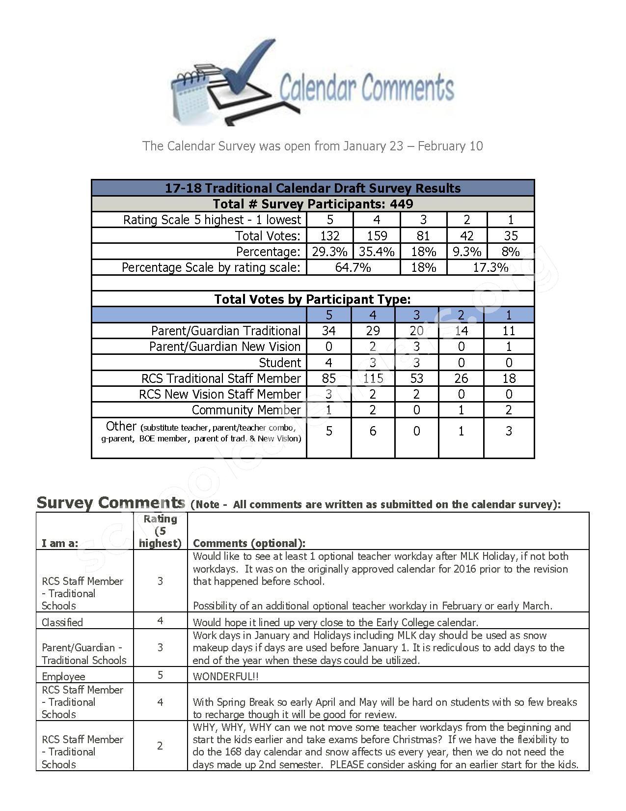 2017 - 2018 District Calendar – Rockingham County Schools – page 1