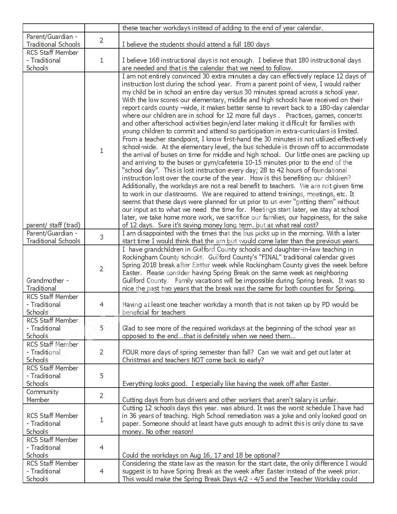 2017 - 2018 District Calendar – Rockingham County Schools – page 11