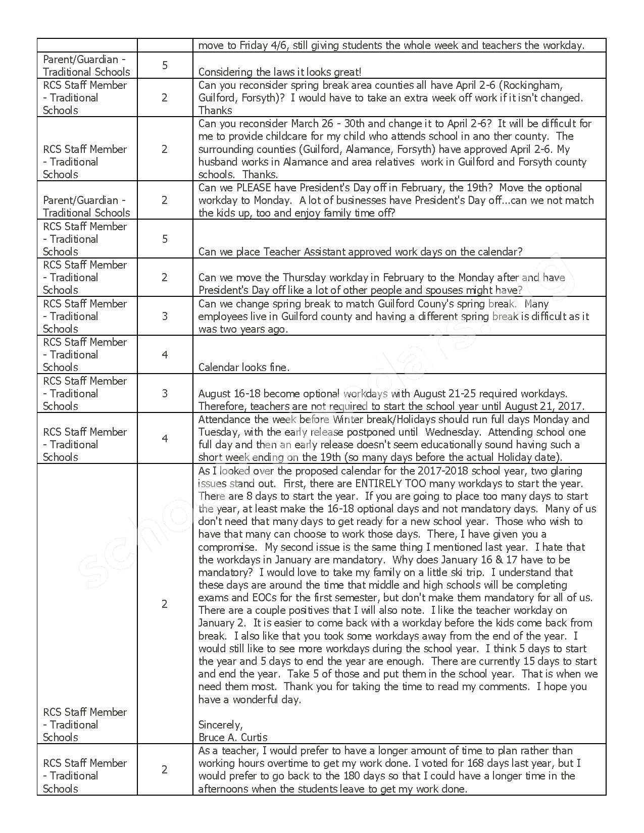 2017 - 2018 District Calendar – Rockingham County Schools – page 12