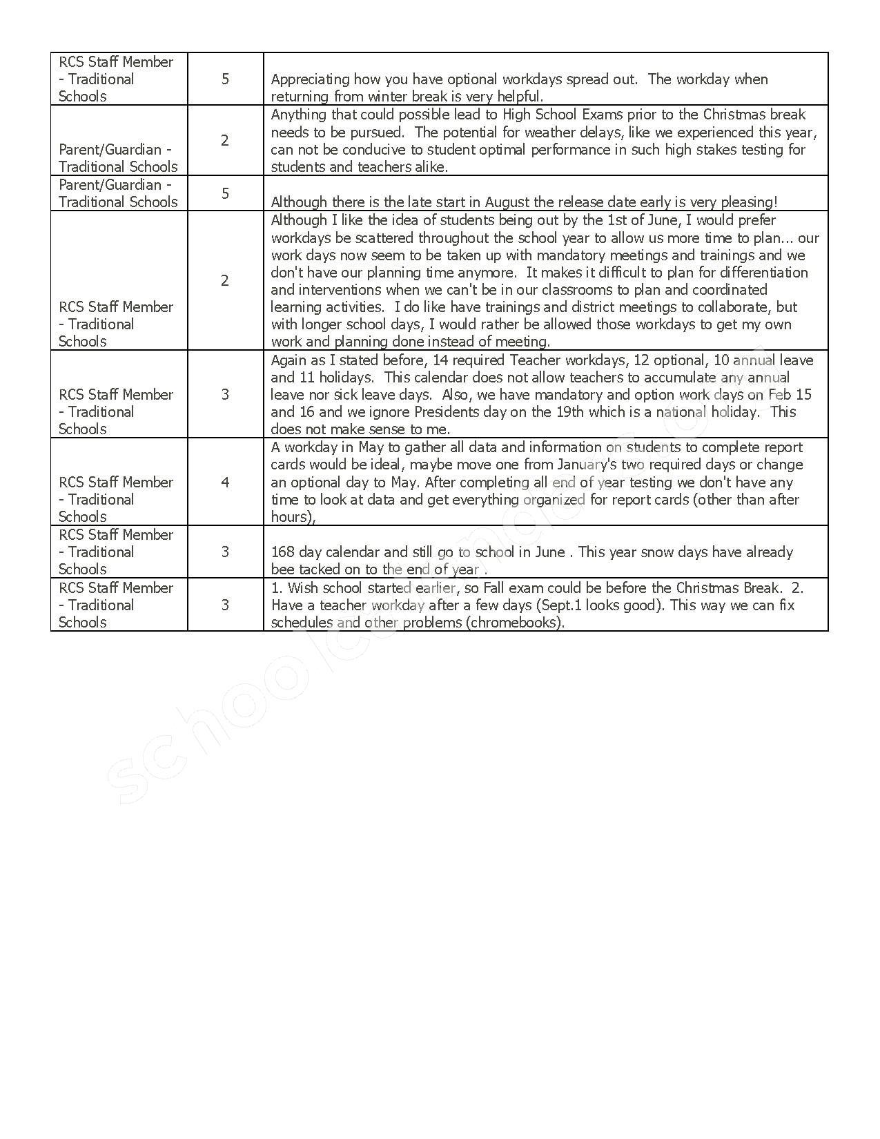 2017 - 2018 District Calendar – Rockingham County Schools – page 13