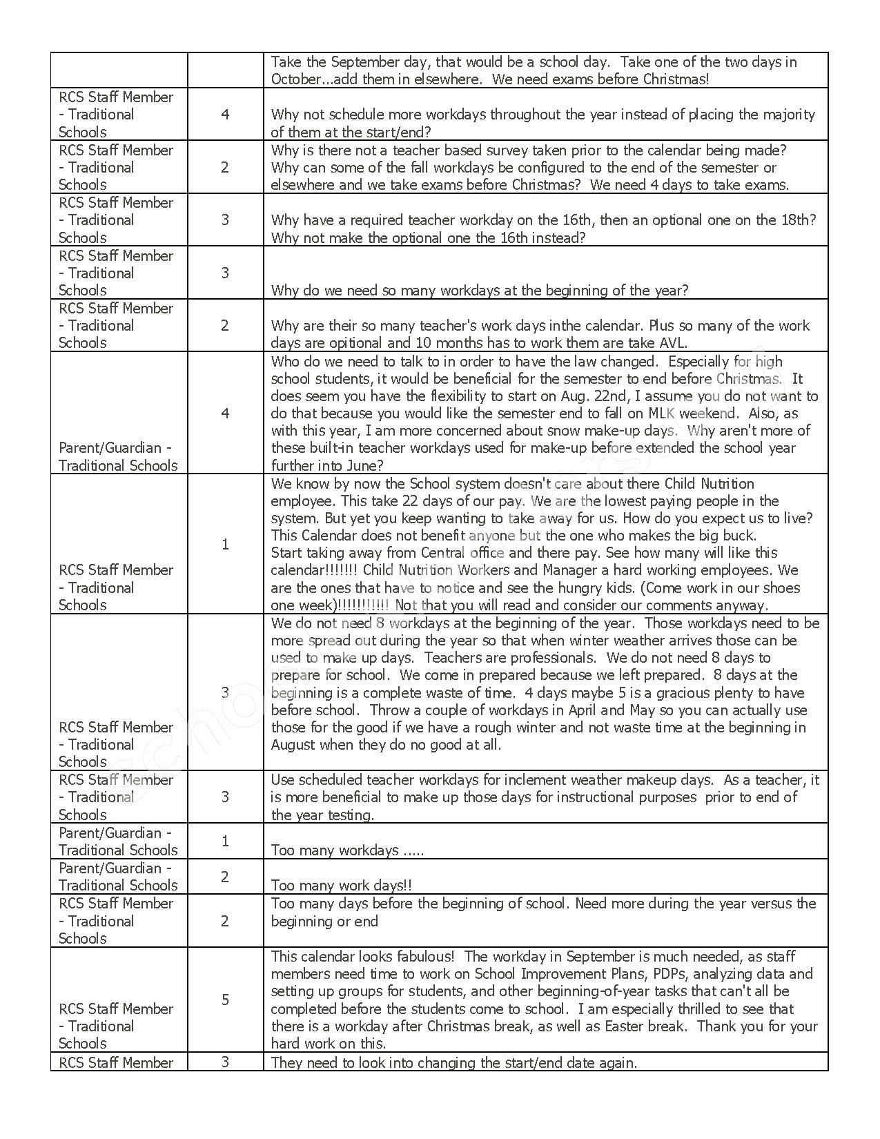 2017 - 2018 District Calendar – Rockingham County Schools – page 2