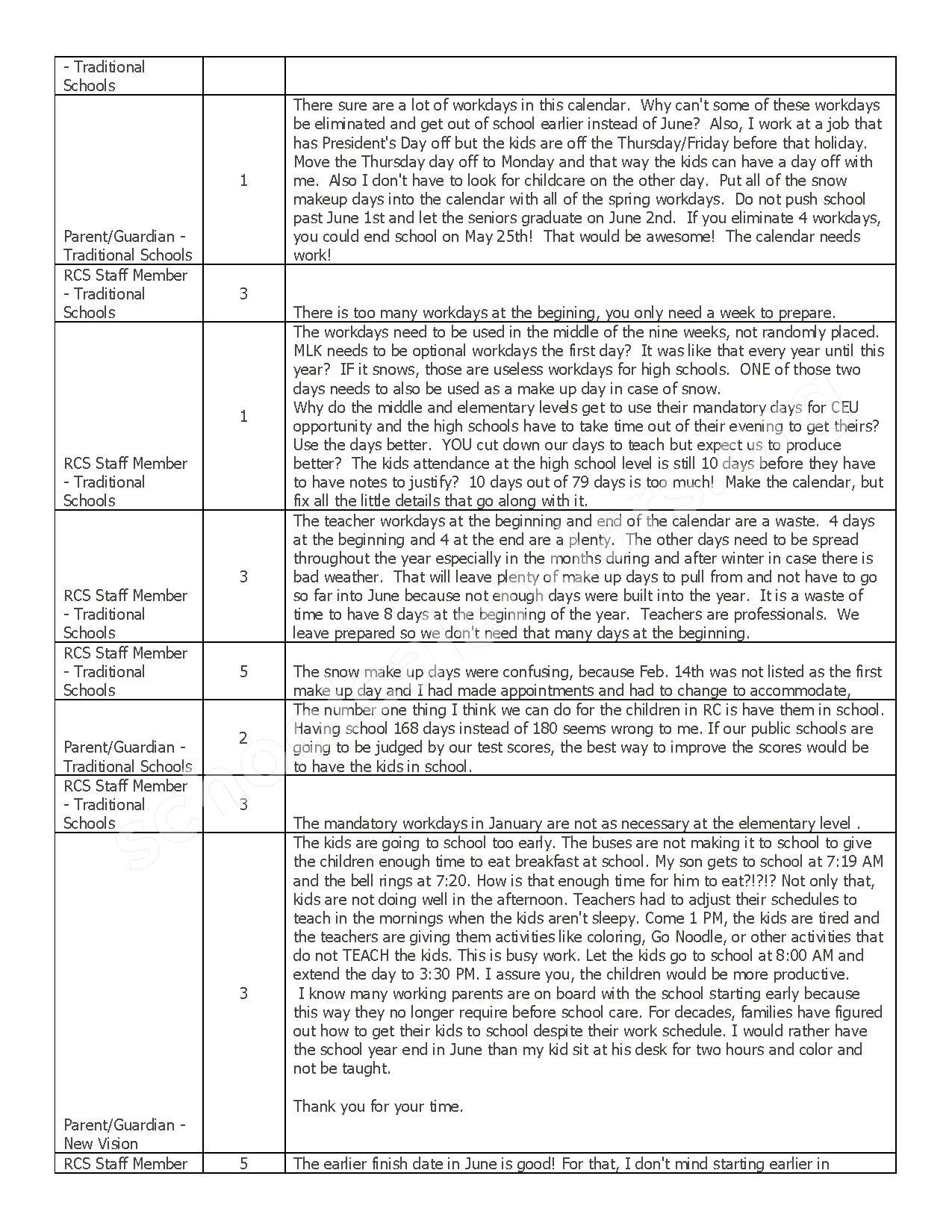 2017 - 2018 District Calendar – Rockingham County Schools – page 3