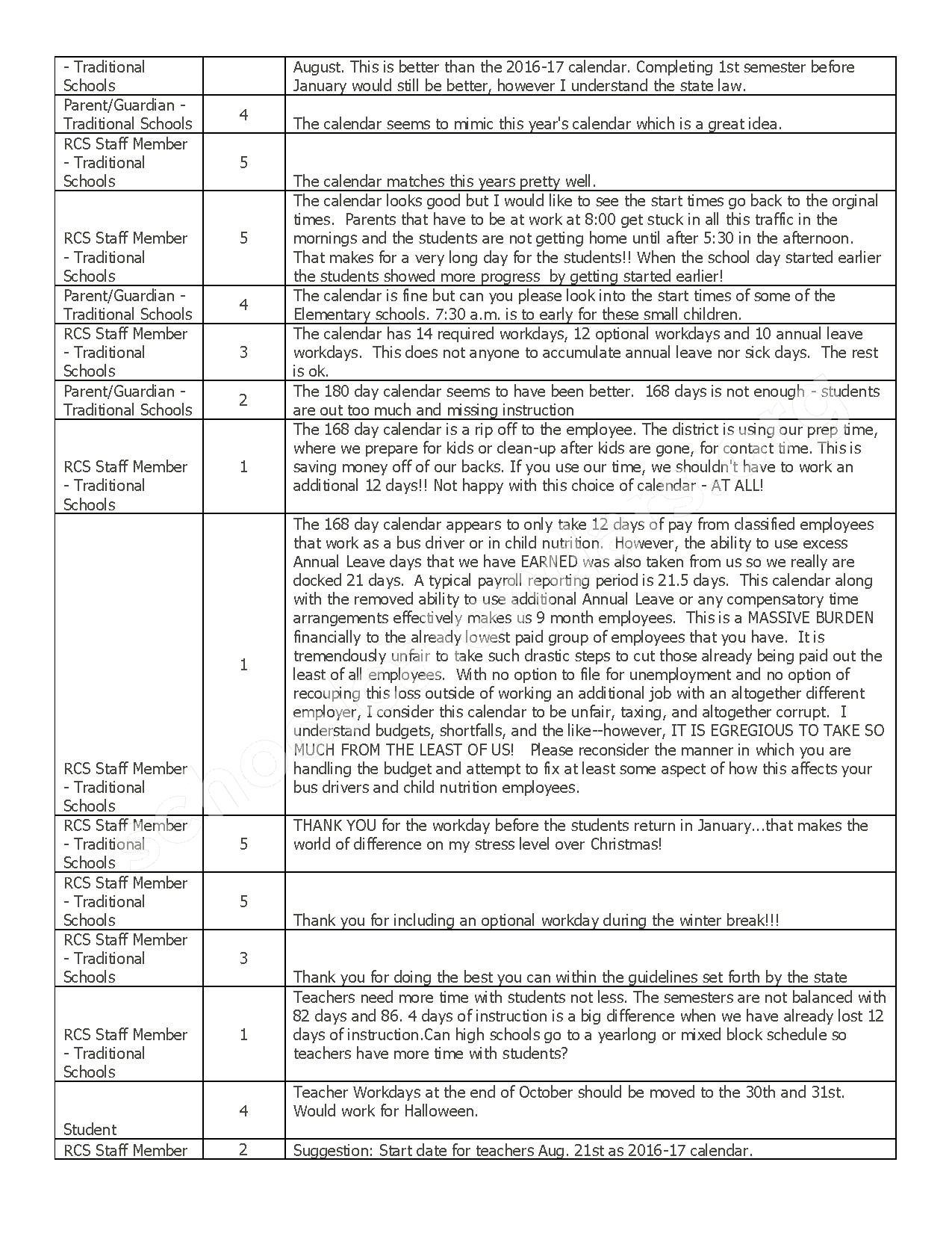 2017 - 2018 District Calendar – Rockingham County Schools – page 4
