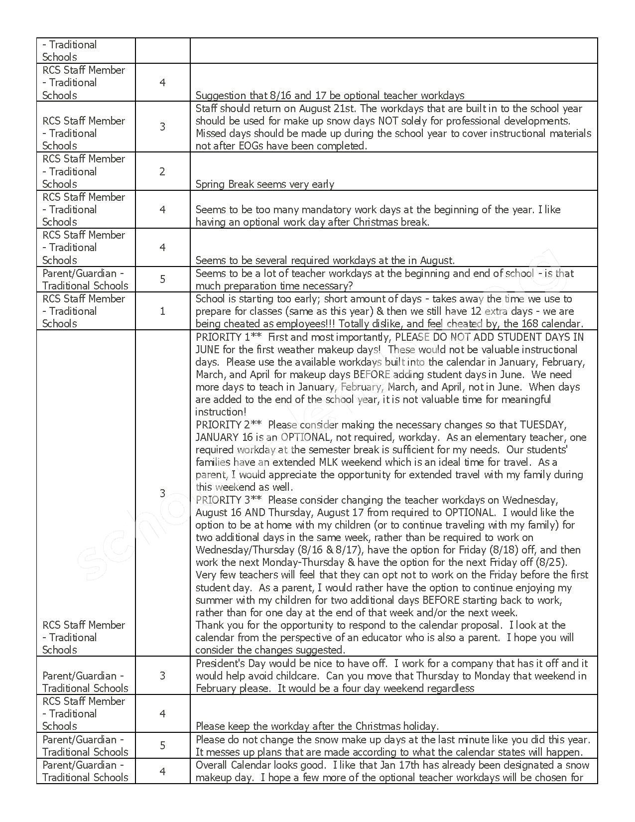 2017 - 2018 District Calendar – Rockingham County Schools – page 5