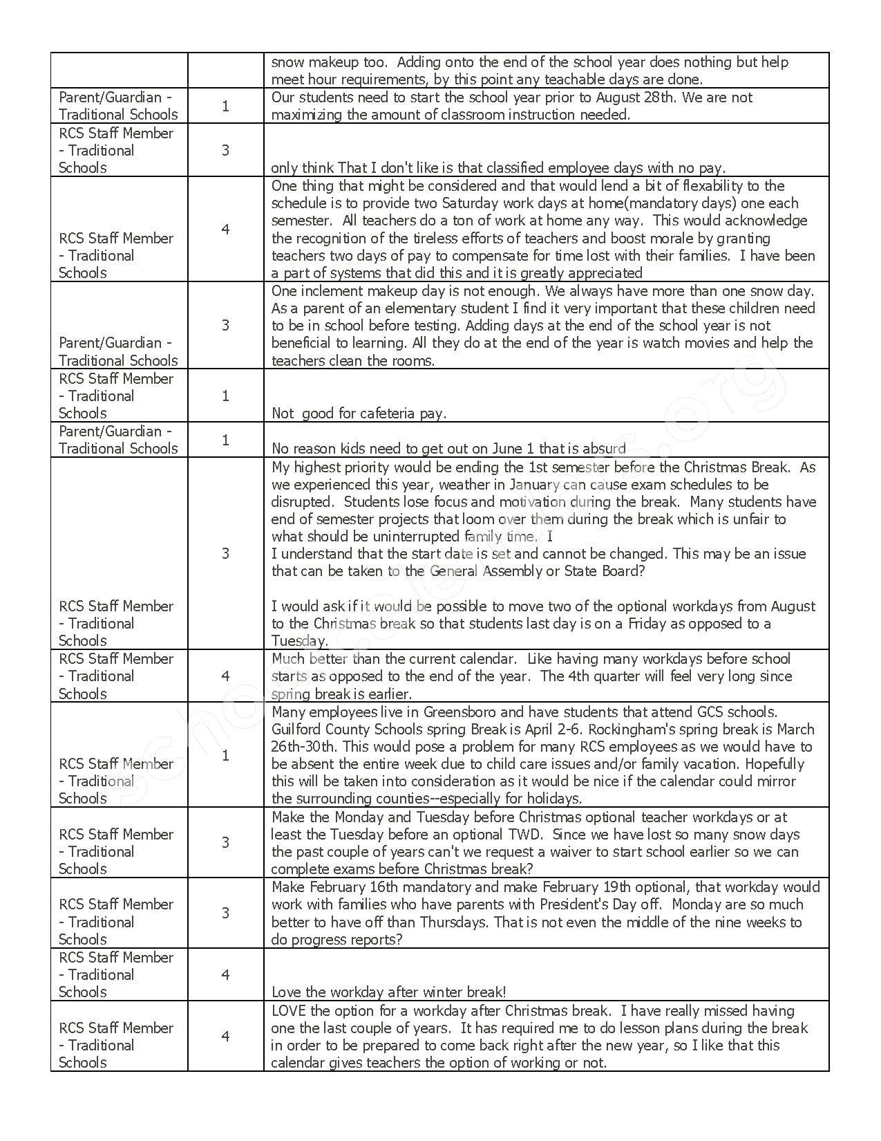 2017 - 2018 District Calendar – Rockingham County Schools – page 6