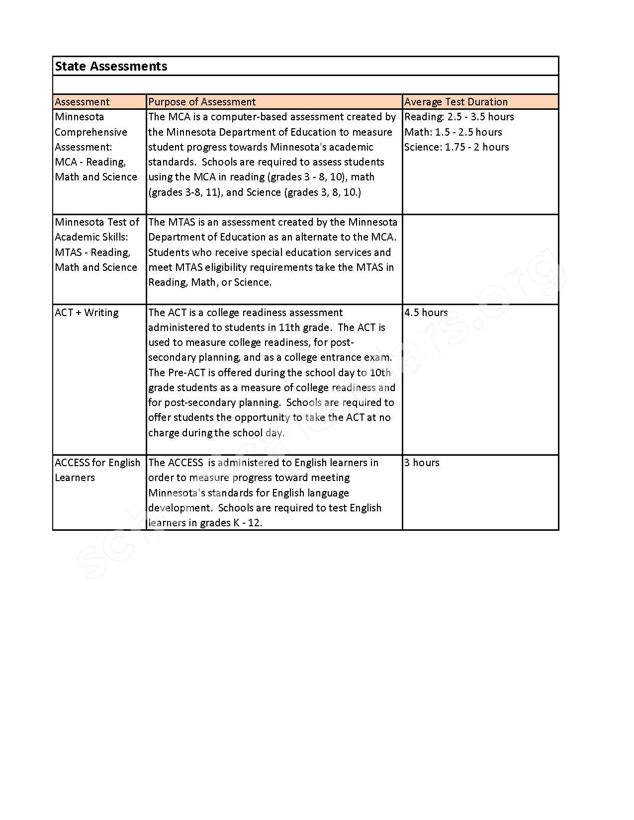 2016 - 2017 District Assessment Calendar – White Bear Lake School District – page 3