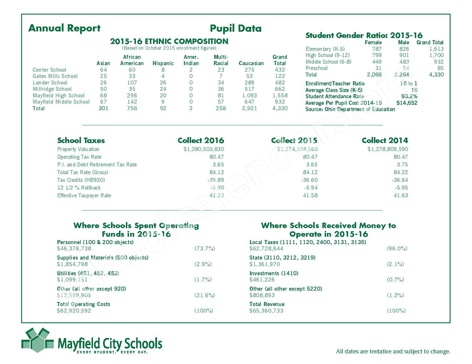 2016 - 2017 Mayfield Activities Calendar – Mayfield City Schools – page 5