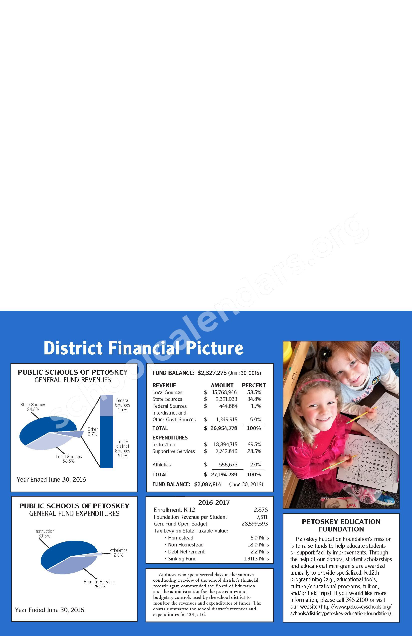 Annual Report & Calendar – Public Schools of Petoskey – page 28