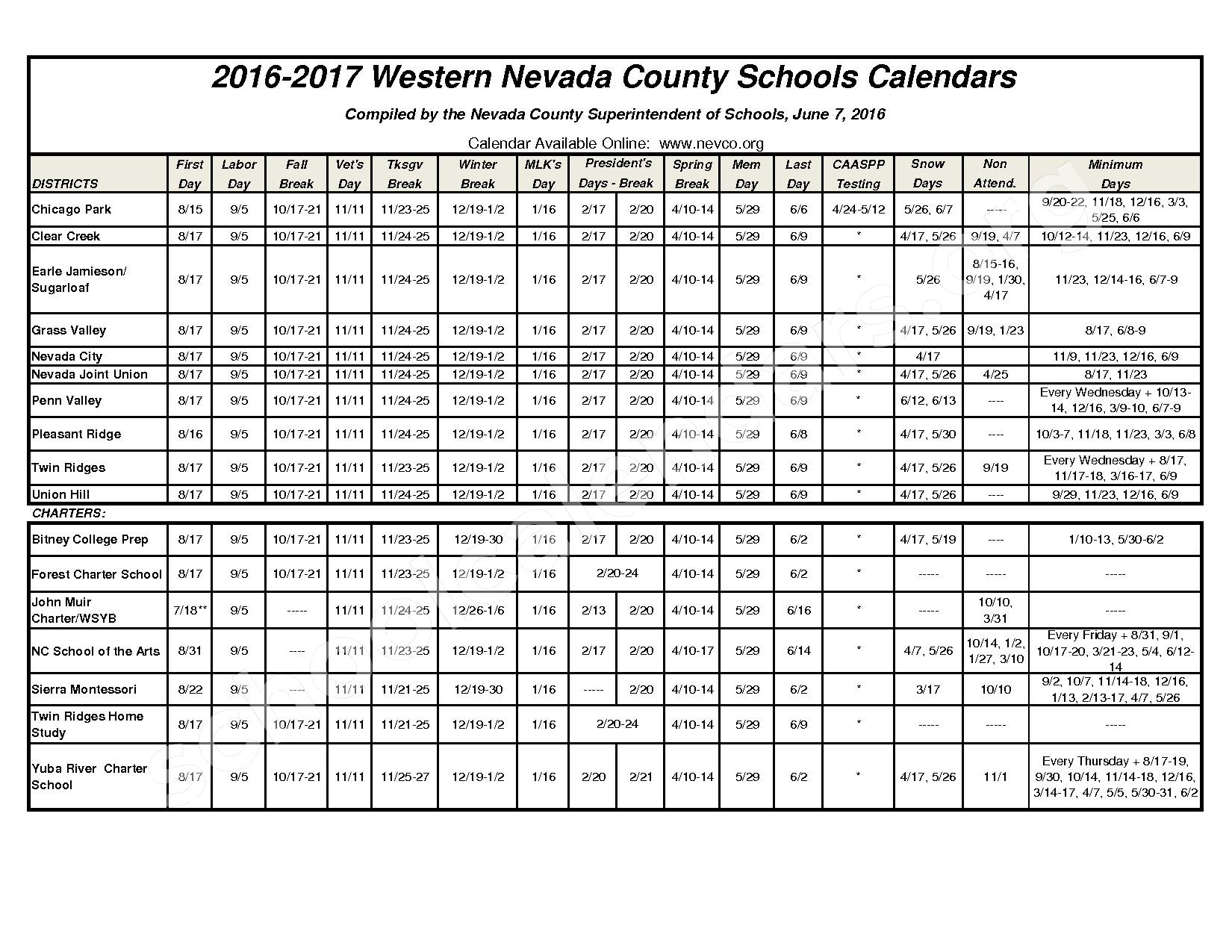 2016 - 2017 School Calendar – Nevada County Office of Education – page 1